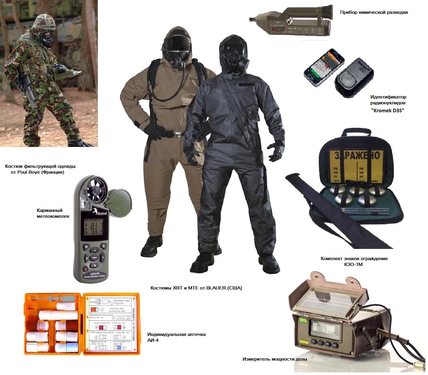 Средства радиационной, химической и биологической защиты, разведки, контроля и специальной обработки